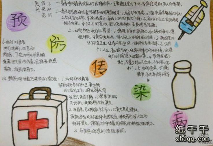 秋季预防传染病知识手抄报图片