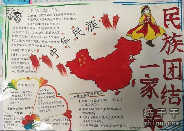 有关中国地图的手抄报图片